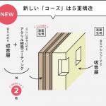 騒音対策・防音カーテン本当に効果あるの?【防音専門ピアリビング】