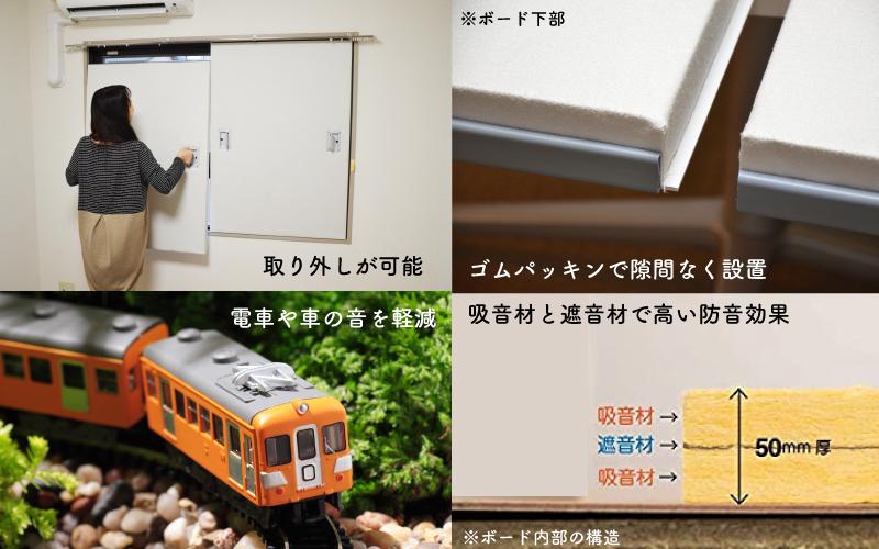 窓用ワンタッチ防音ボード解説