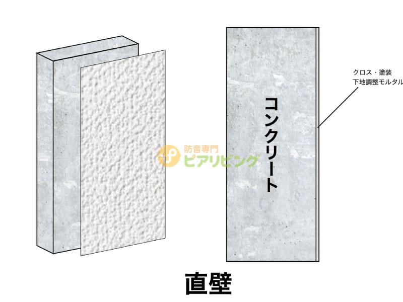コンクリートの壁に直接クロス貼り