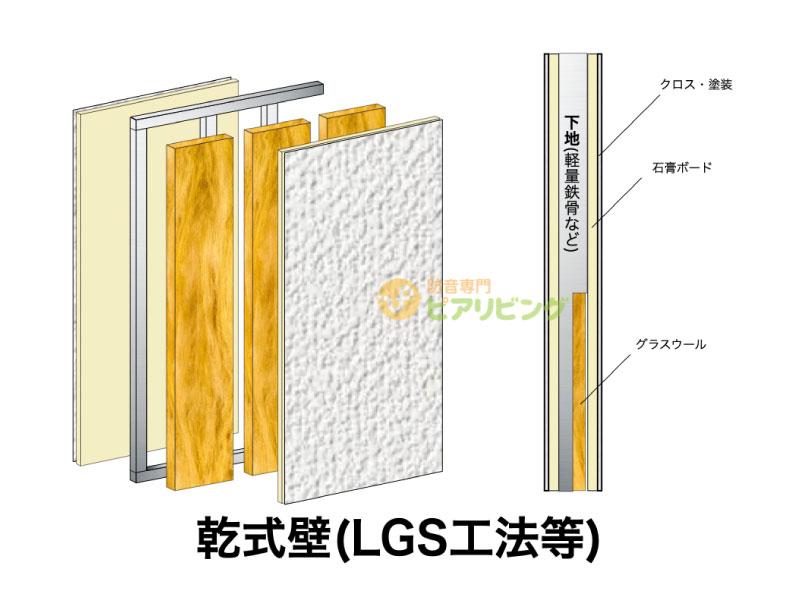 乾式壁で戸境壁を作る