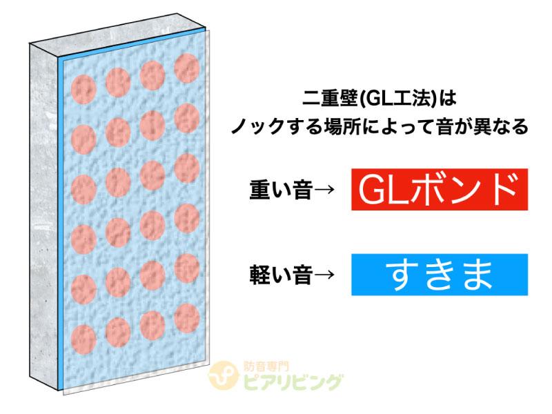 GL工法説明